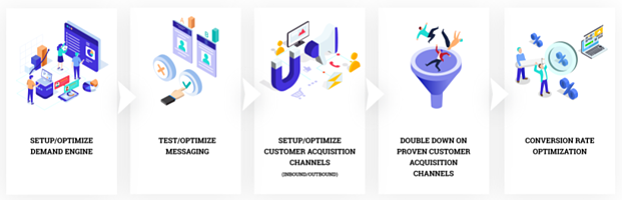 OpGen Media Process-1
